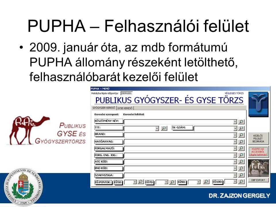 PUPHA – Felhasználói felület