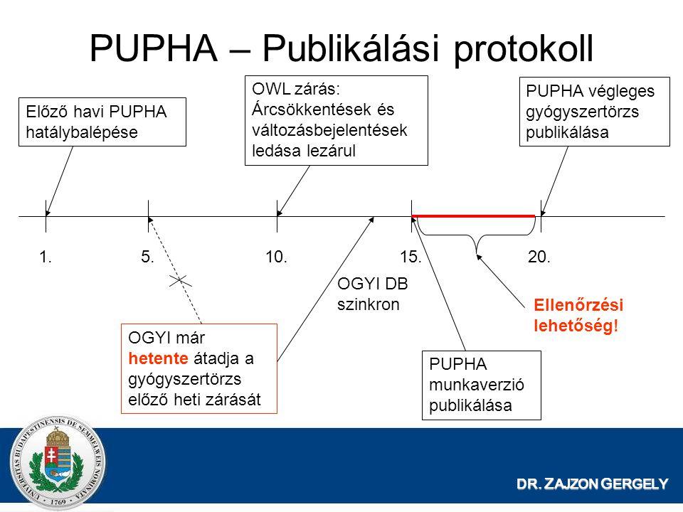PUPHA – Publikálási protokoll