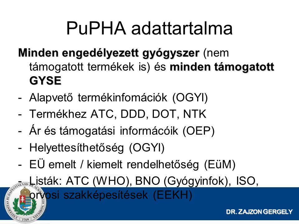 PuPHA adattartalma Minden engedélyezett gyógyszer (nem támogatott termékek is) és minden támogatott GYSE.