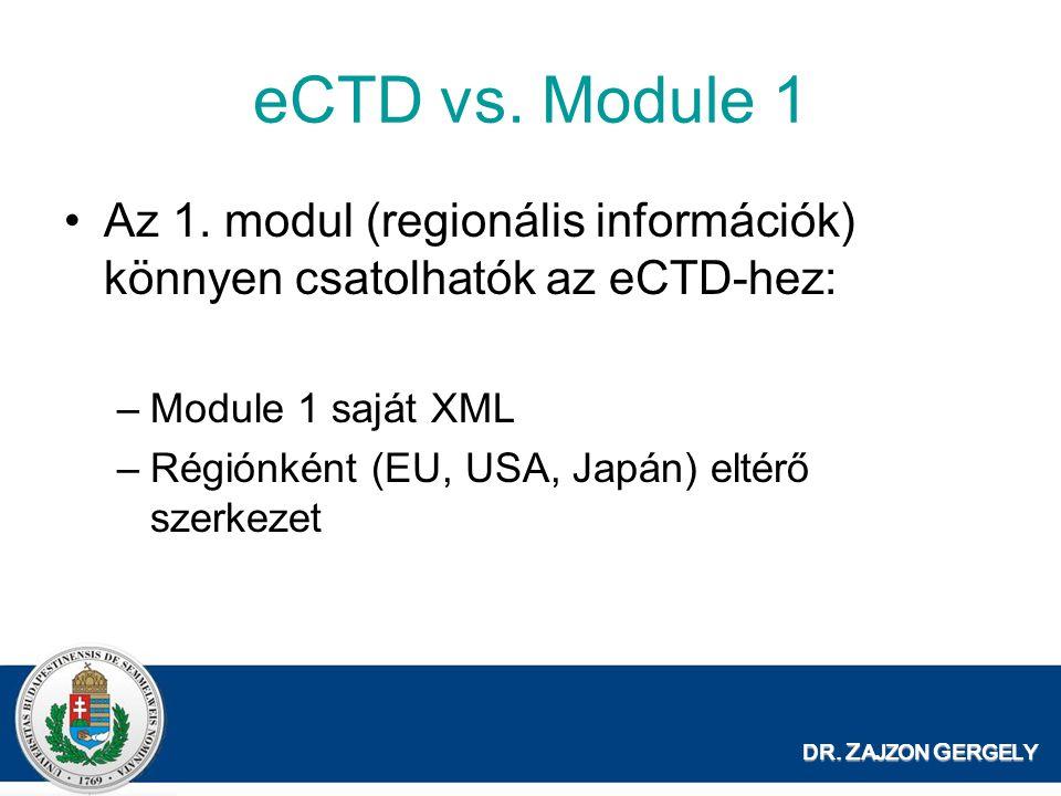 eCTD vs. Module 1 Az 1. modul (regionális információk) könnyen csatolhatók az eCTD-hez: Module 1 saját XML.