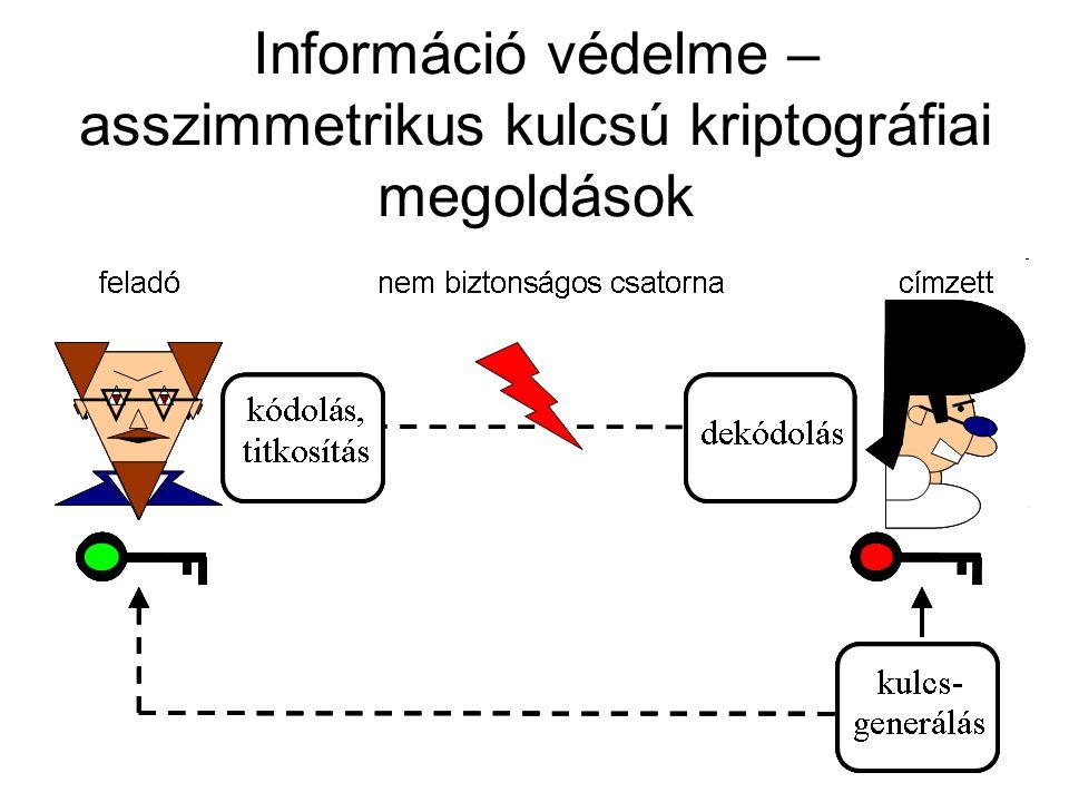 Információ védelme – asszimmetrikus kulcsú kriptográfiai megoldások