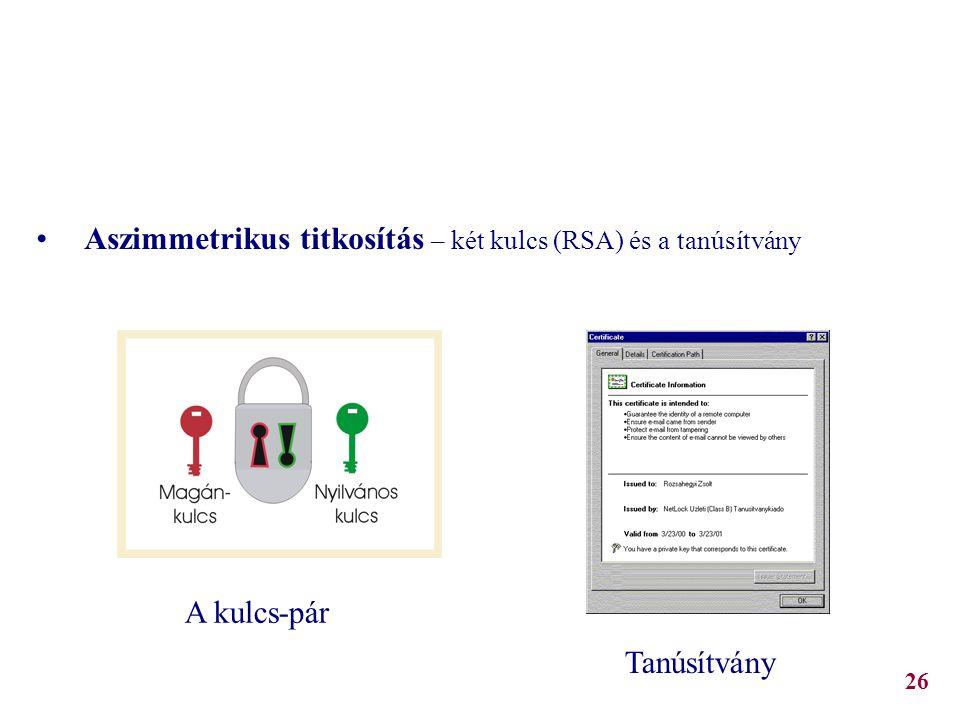 Kriptográfiai alapismeretek