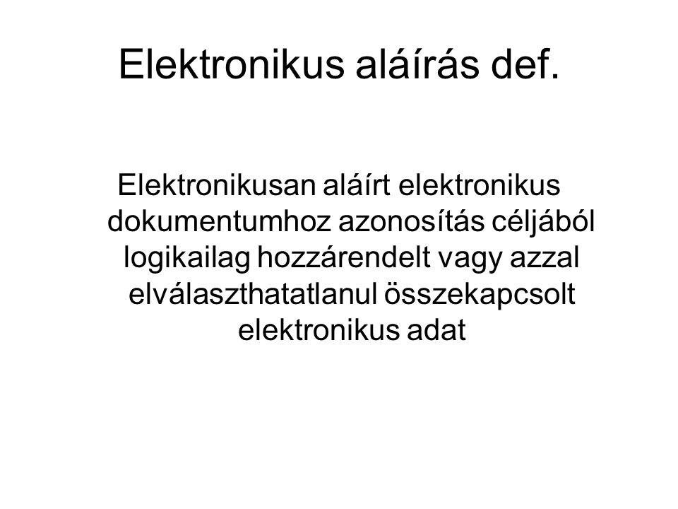 Elektronikus aláírás def.