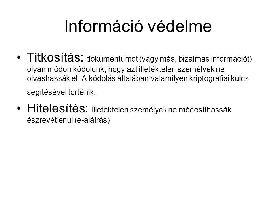 Információ védelme