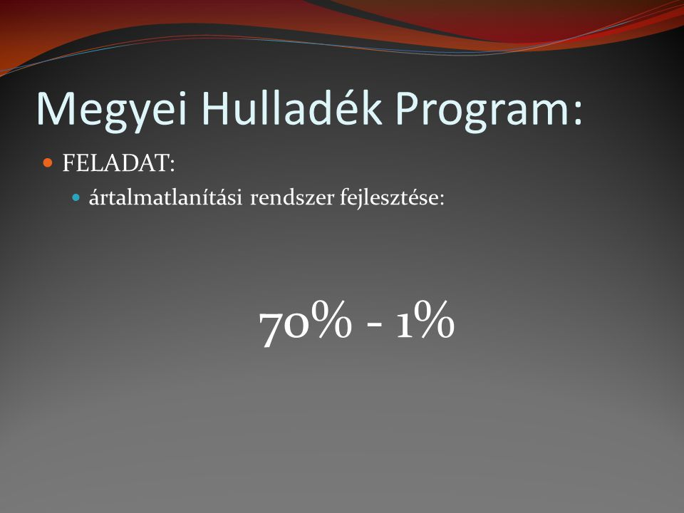 Megyei Hulladék Program: