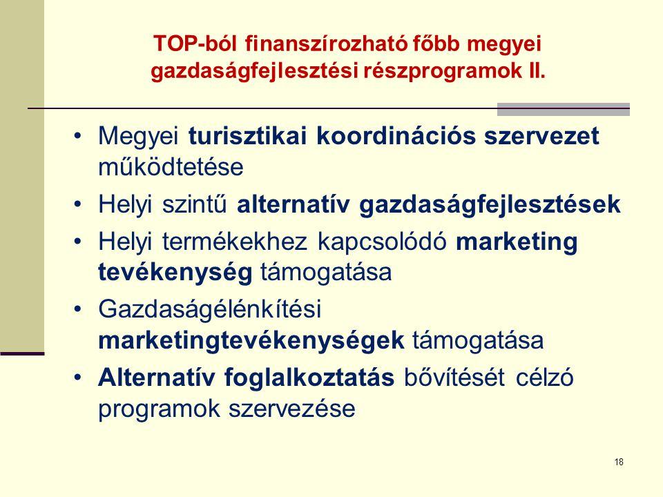 TOP-ból finanszírozható főbb megyei gazdaságfejlesztési részprogramok II.