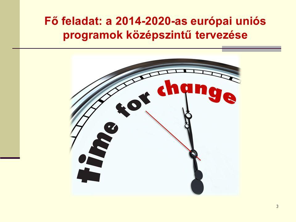 Fő feladat: a 2014-2020-as európai uniós programok középszintű tervezése