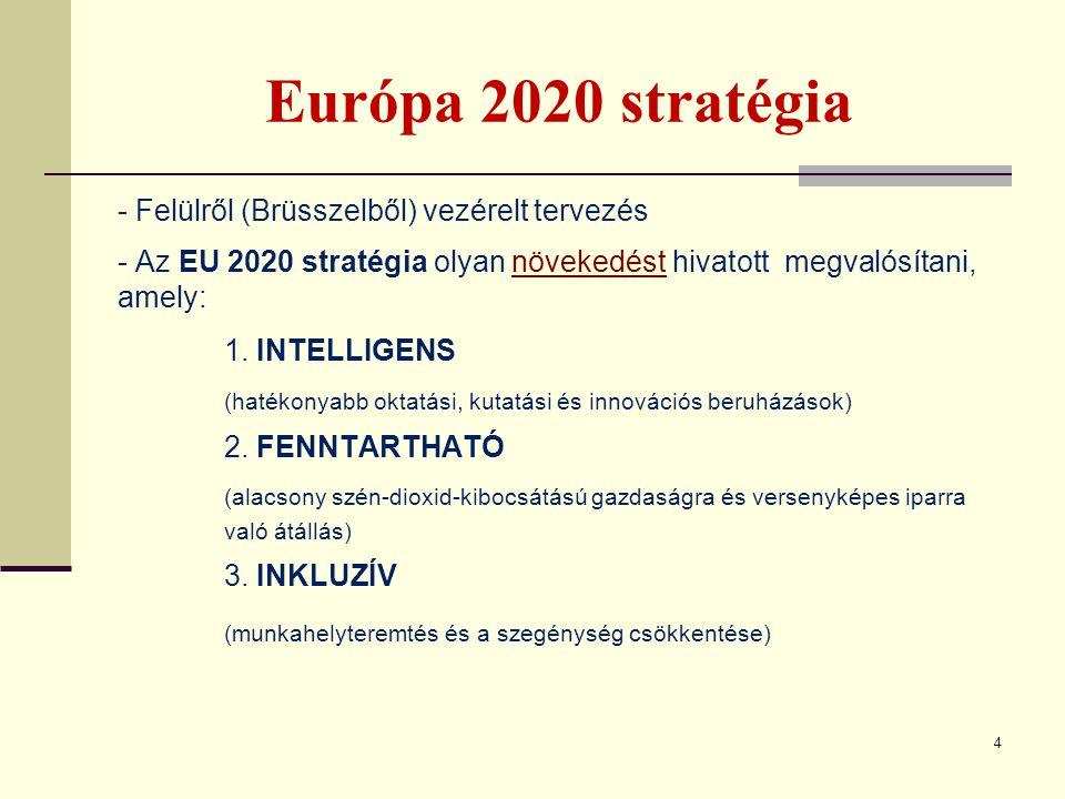 Európa 2020 stratégia - Felülről (Brüsszelből) vezérelt tervezés