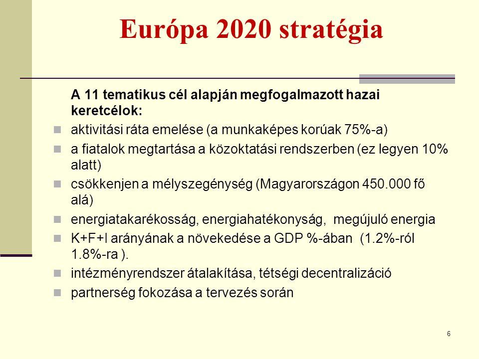 Európa 2020 stratégia A 11 tematikus cél alapján megfogalmazott hazai keretcélok: aktivitási ráta emelése (a munkaképes korúak 75%-a)