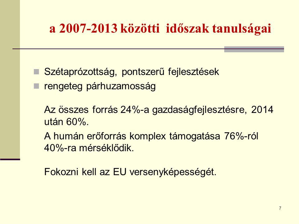 a 2007-2013 közötti időszak tanulságai