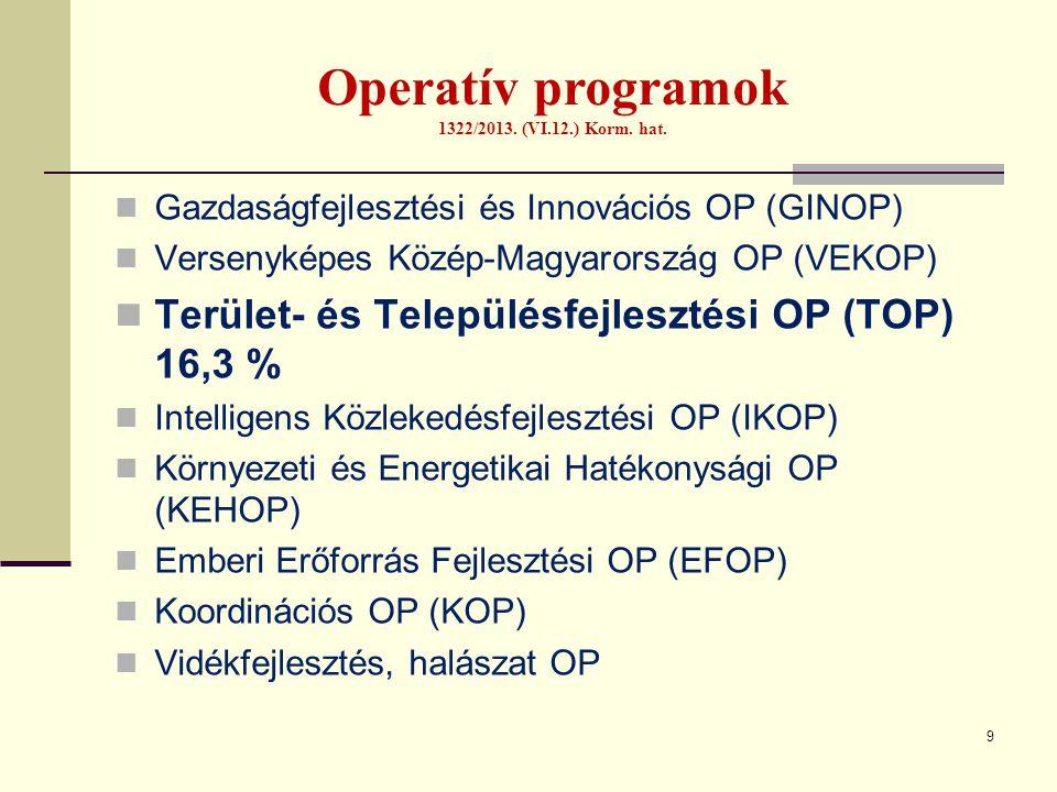 Operatív programok 1322/2013. (VI.12.) Korm. hat.
