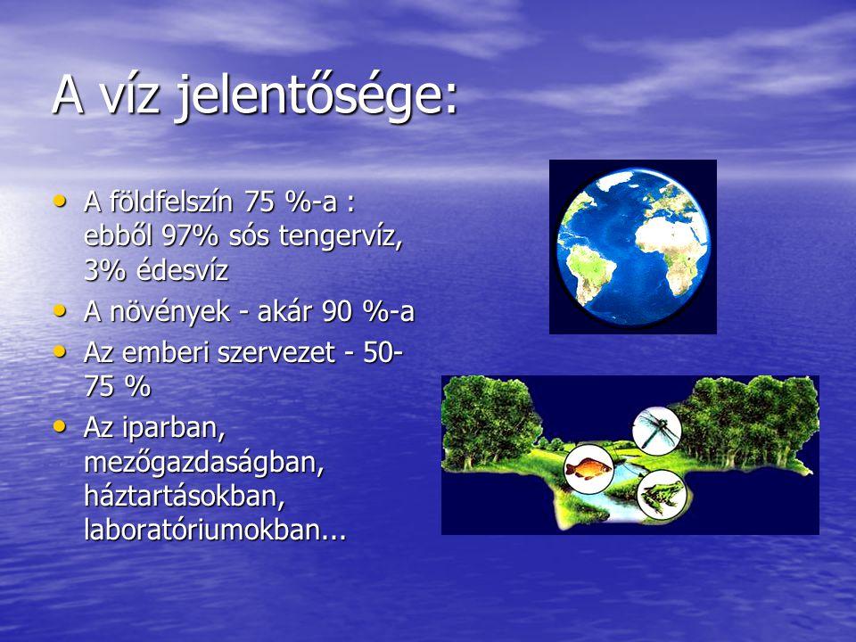 A víz jelentősége: A földfelszín 75 %-a : ebből 97% sós tengervíz, 3% édesvíz. A növények - akár 90 %-a.