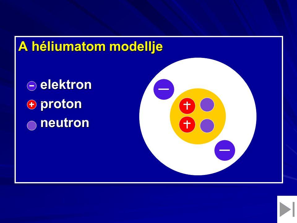 A héliumatom modellje elektron proton neutron