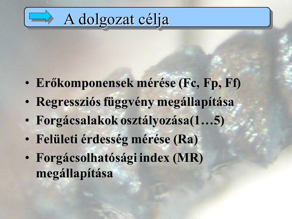 A dolgozat célja Erőkomponensek mérése (Fc, Fp, Ff)