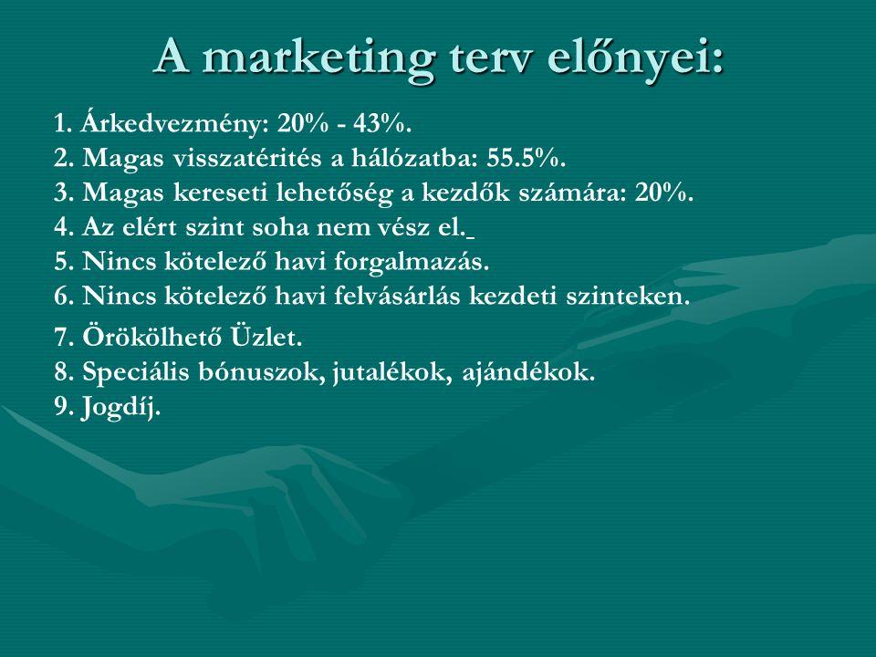 A marketing terv előnyei: