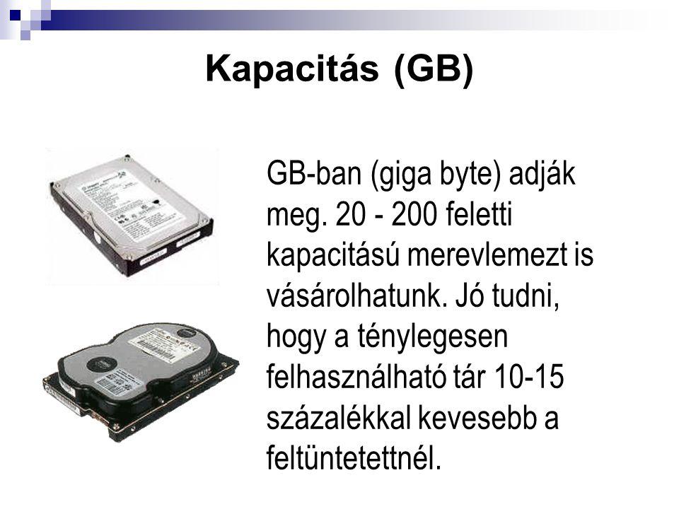 Kapacitás (GB)