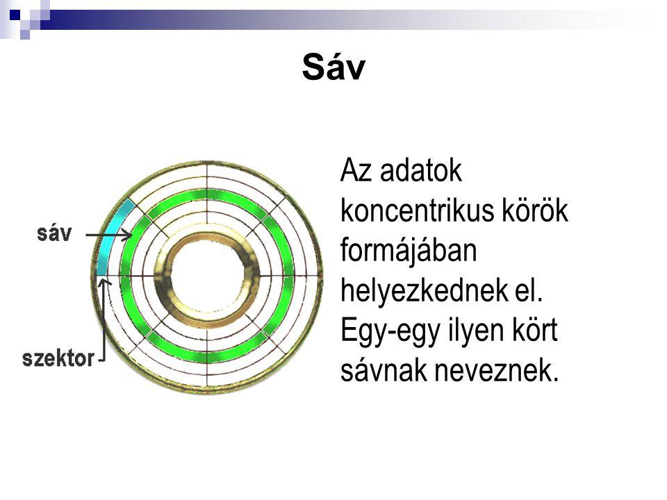 Sáv Az adatok koncentrikus körök formájában helyezkednek el. Egy-egy ilyen kört sávnak neveznek.