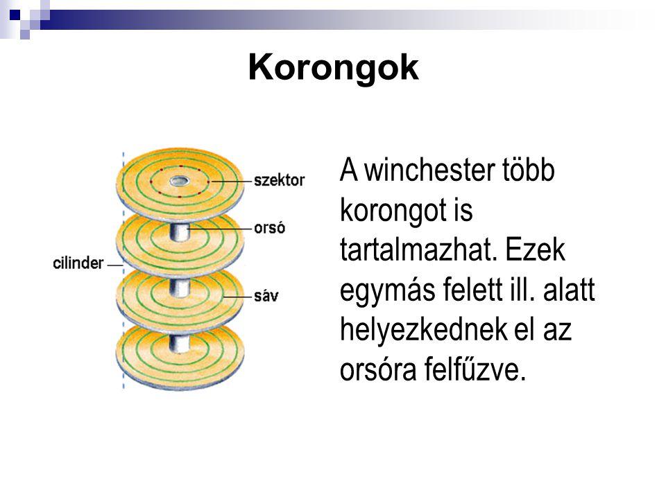 Korongok A winchester több korongot is tartalmazhat.