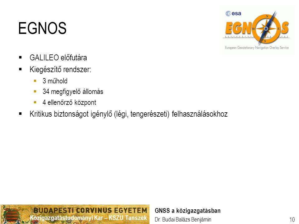 EGNOS GALILEO előfutára Kiegészítő rendszer: