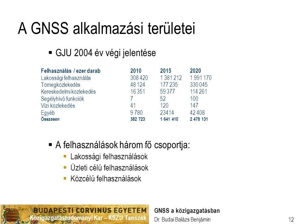 A GNSS alkalmazási területei