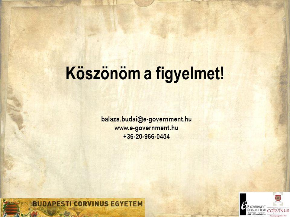 Köszönöm a figyelmet! balazs.budai@e-government.hu www.e-government.hu