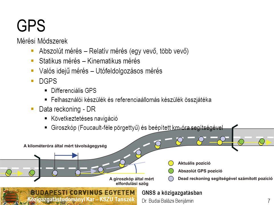 GPS Mérési Módszerek. Abszolút mérés – Relatív mérés (egy vevő, több vevő) Statikus mérés – Kinematikus mérés.