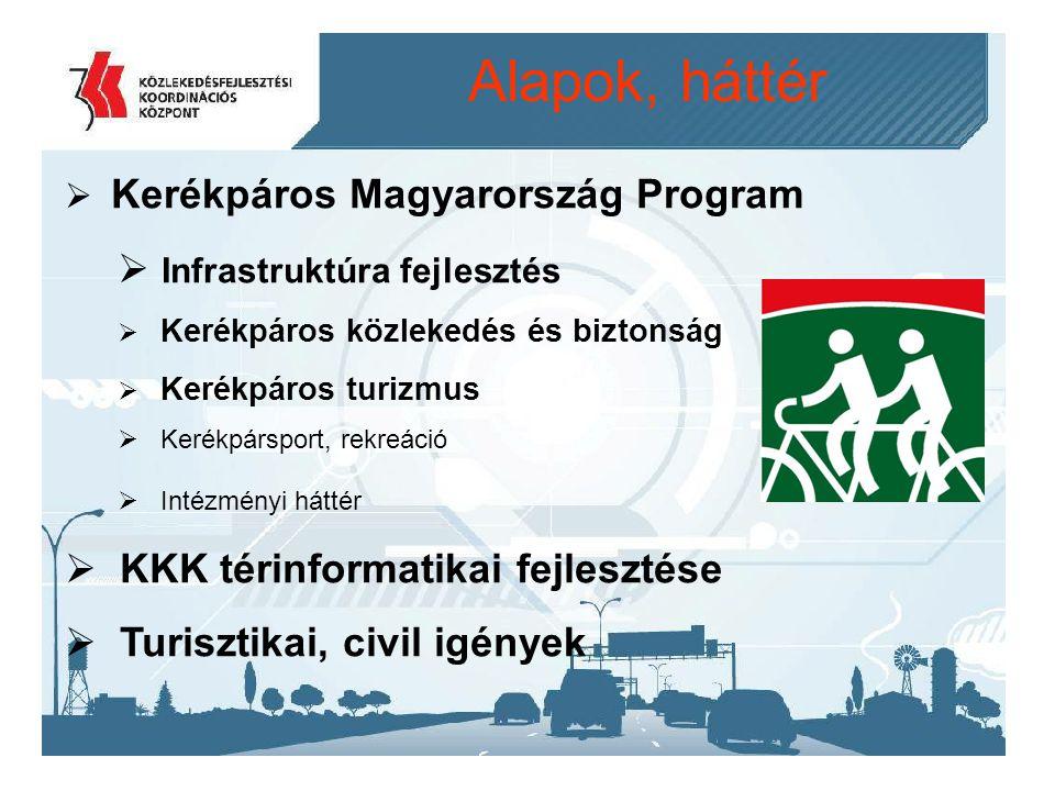 Alapok, háttér Infrastruktúra fejlesztés