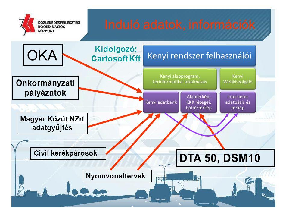 OKA Induló adatok, információk DTA 50, DSM10 Kidolgozó: Cartosoft Kft
