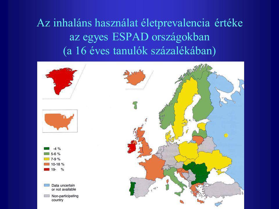 Az inhaláns használat életprevalencia értéke az egyes ESPAD országokban (a 16 éves tanulók százalékában)