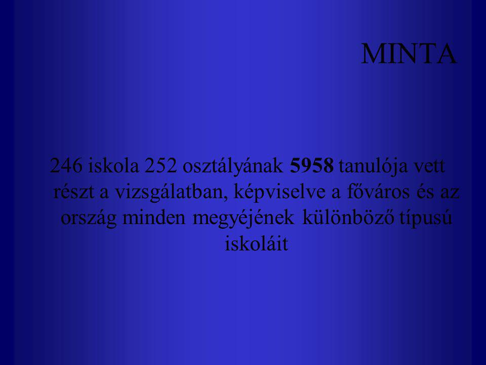 MINTA