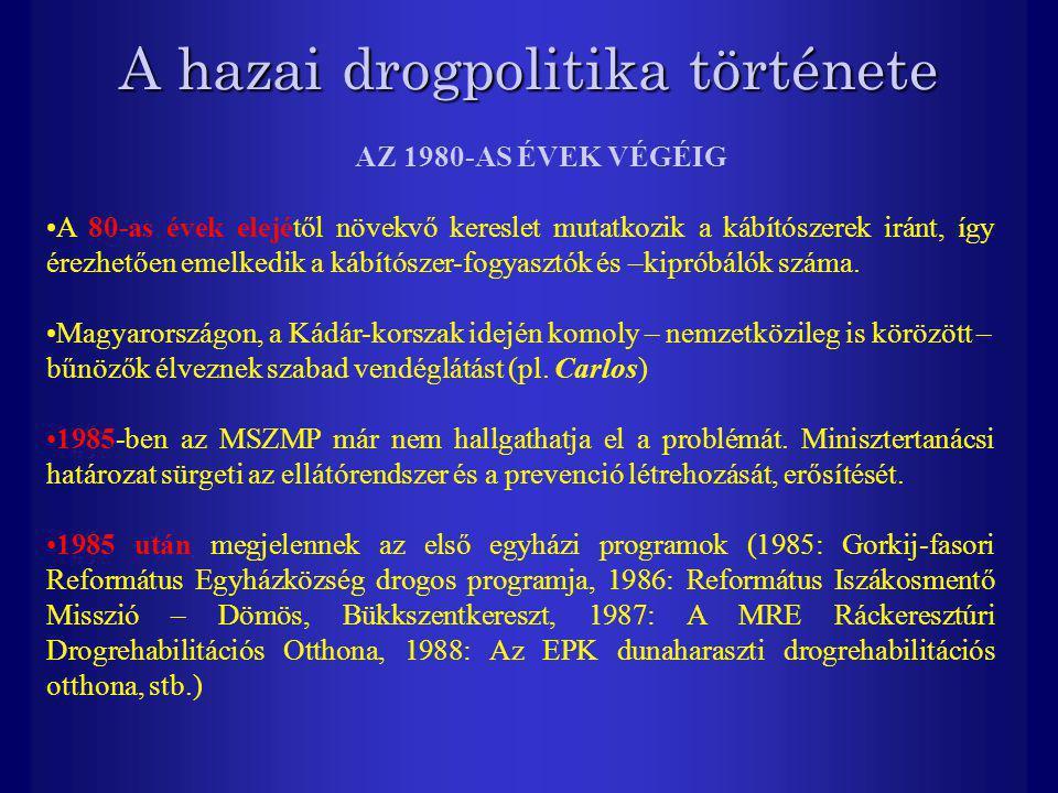 A hazai drogpolitika története