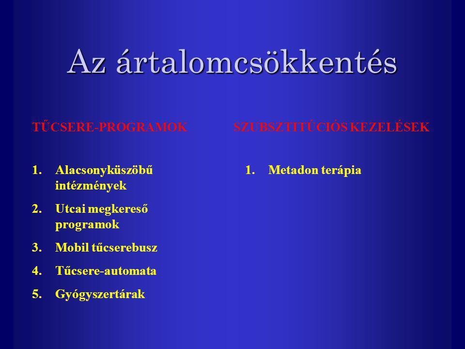Az ártalomcsökkentés TŰCSERE-PROGRAMOK SZUBSZTITÚCIÓS KEZELÉSEK