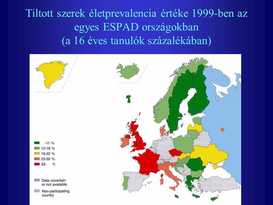 Tiltott szerek életprevalencia értéke 1999-ben az egyes ESPAD országokban (a 16 éves tanulók százalékában)