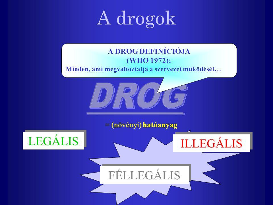 A drogok DROG LEGÁLIS ILLEGÁLIS FÉLLEGÁLIS DROGÉRIA A DROG DEFINÍCIÓJA