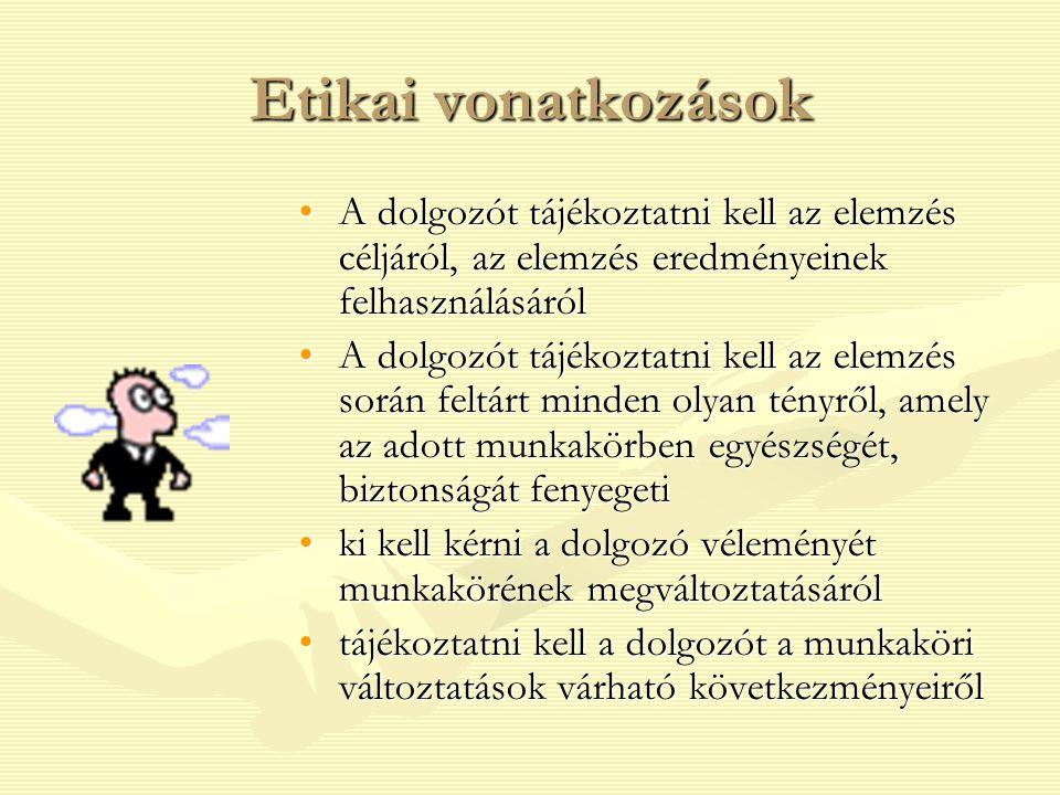 Etikai vonatkozások A dolgozót tájékoztatni kell az elemzés céljáról, az elemzés eredményeinek felhasználásáról.