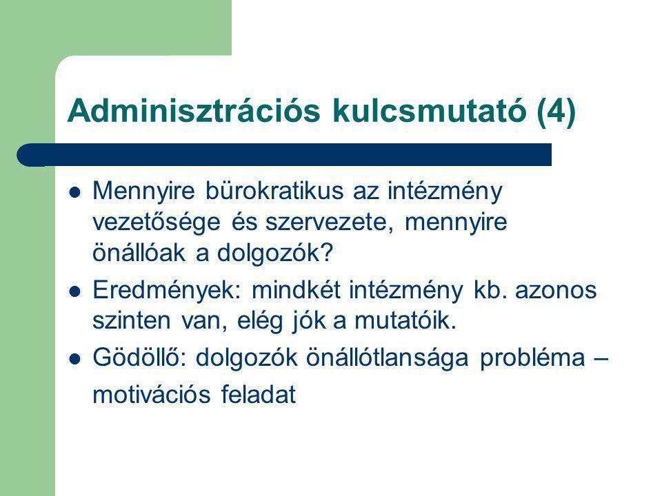 Adminisztrációs kulcsmutató (4)