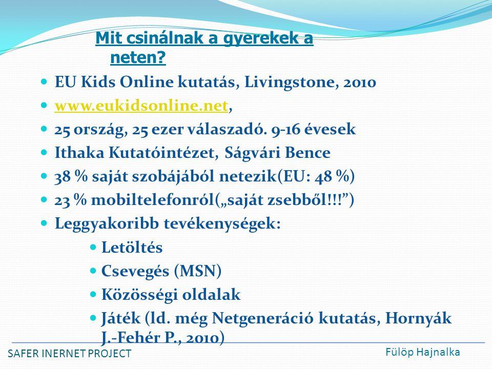 Mit csinálnak a gyerekek a neten