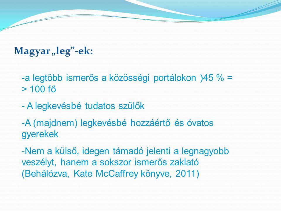 """Magyar """"leg -ek: a legtöbb ismerős a közösségi portálokon )45 % = > 100 fő. A legkevésbé tudatos szülők."""