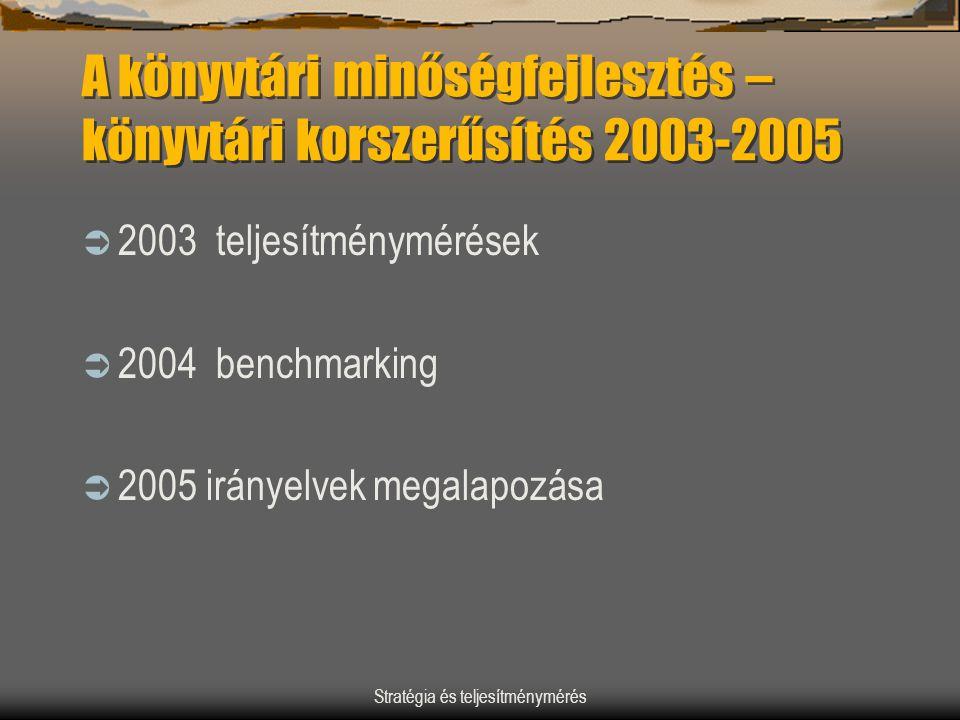 A könyvtári minőségfejlesztés – könyvtári korszerűsítés 2003-2005