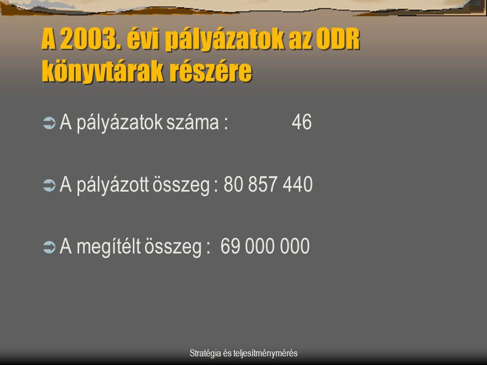 A 2003. évi pályázatok az ODR könyvtárak részére