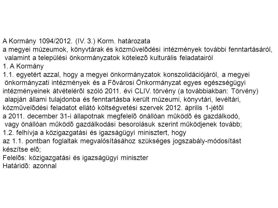 A Kormány 1094/2012. (IV. 3.) Korm. határozata