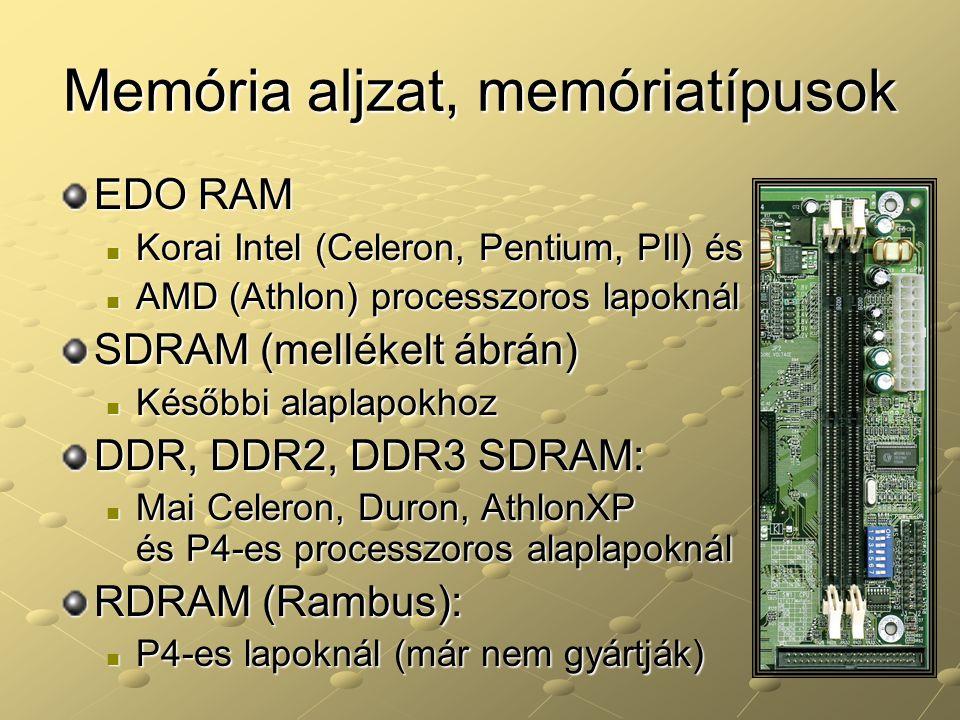 Memória aljzat, memóriatípusok
