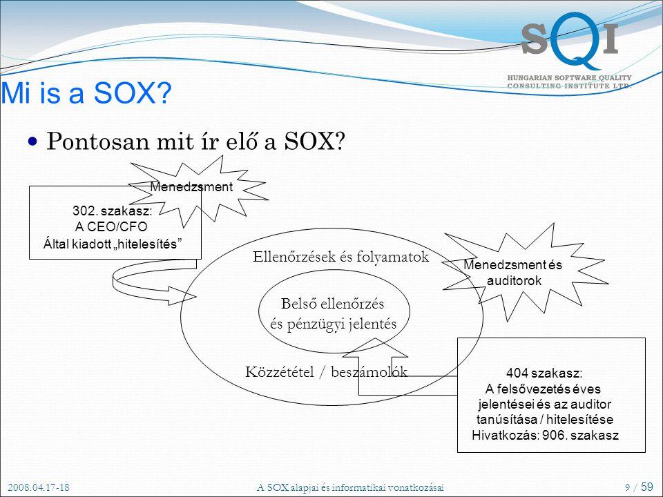 Mi is a SOX Pontosan mit ír elő a SOX Ellenőrzések és folyamatok