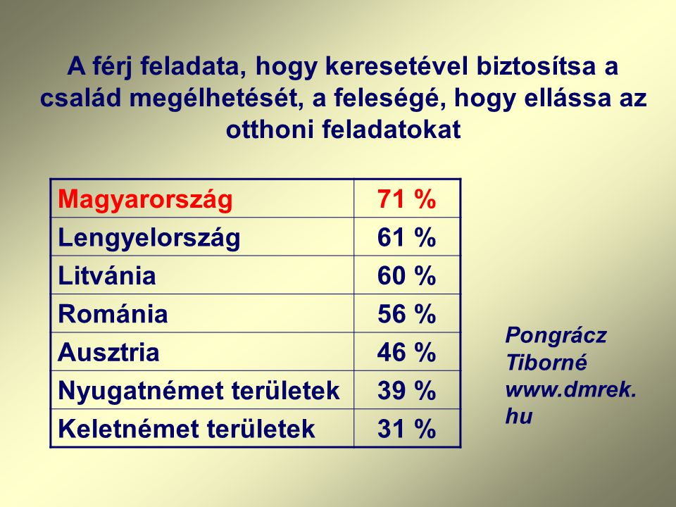 Nyugatnémet területek 39 % Keletnémet területek 31 %