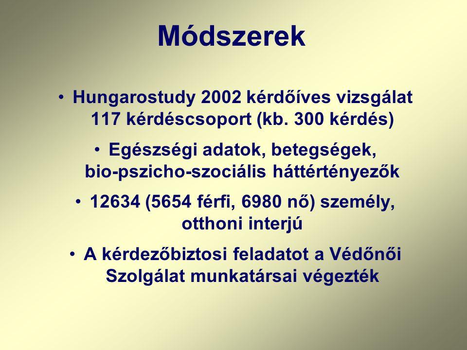 Módszerek Hungarostudy 2002 kérdőíves vizsgálat 117 kérdéscsoport (kb. 300 kérdés)