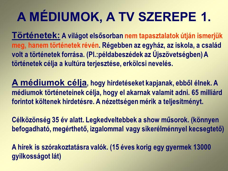 A MÉDIUMOK, A TV SZEREPE 1.