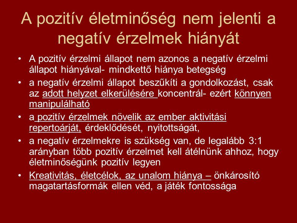 A pozitív életminőség nem jelenti a negatív érzelmek hiányát