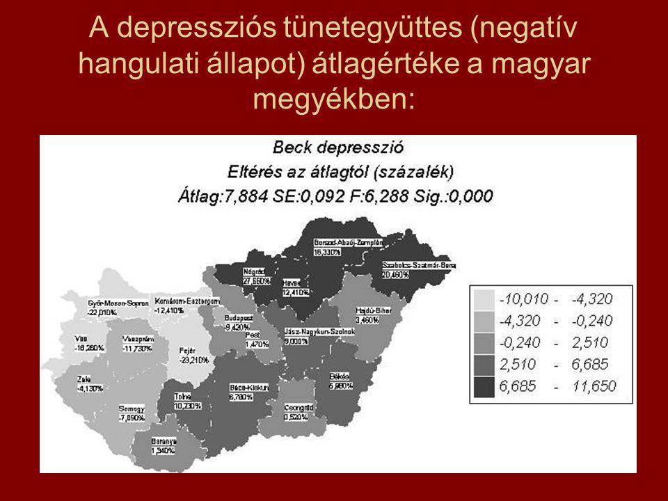 A depressziós tünetegyüttes (negatív hangulati állapot) átlagértéke a magyar megyékben: