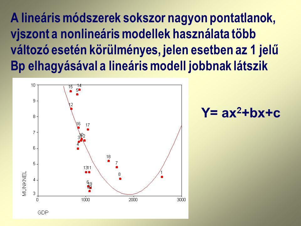 A lineáris módszerek sokszor nagyon pontatlanok, vjszont a nonlineáris modellek használata több változó esetén körülményes, jelen esetben az 1 jelű Bp elhagyásával a lineáris modell jobbnak látszik