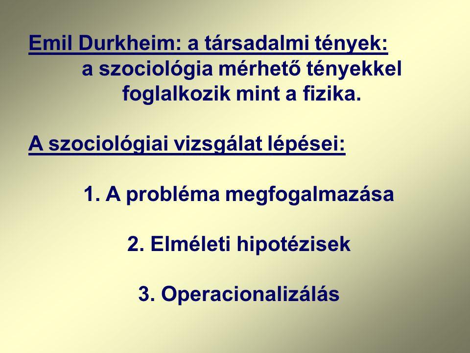 Emil Durkheim: a társadalmi tények: a szociológia mérhető tényekkel